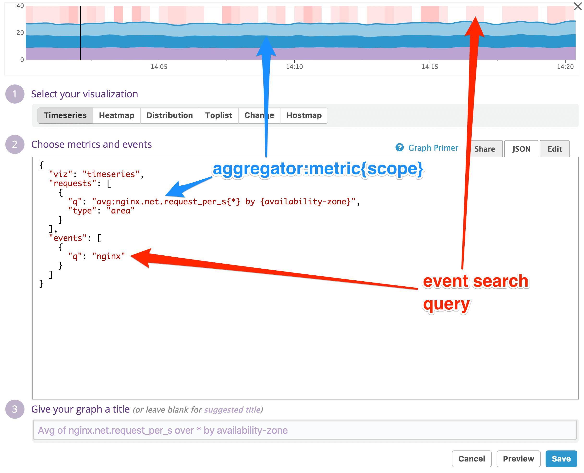 how to call json event python