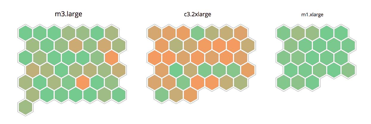 dd hostmap 2