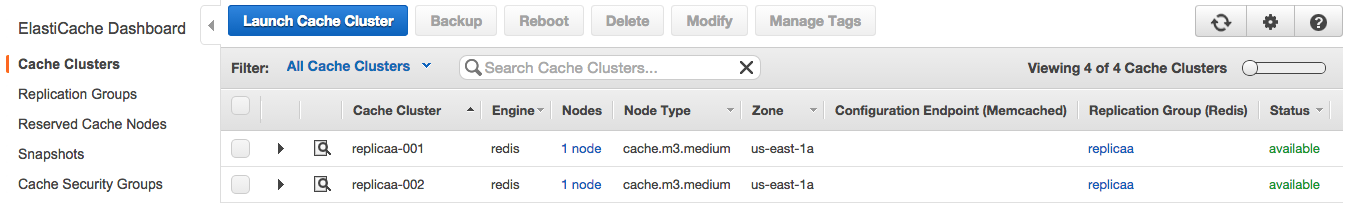 ElastiCache Clusters in AWS console