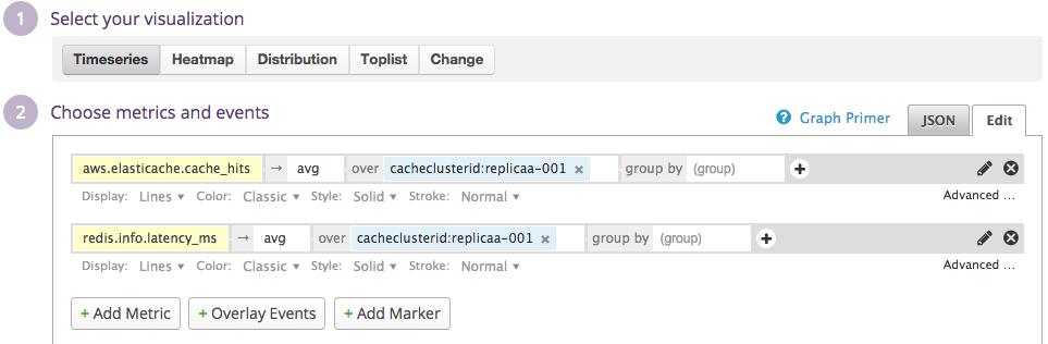 ElastiCache and Cache metrics